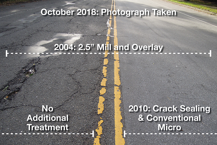 eFlex CT Park Avenue Comparison 10-16-2018